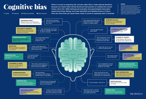 18-cognitive-bias-examples